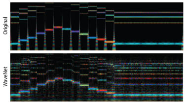 Rainbowgrams of audio produced with NSynth.