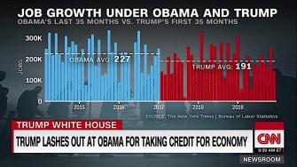 CNN looks at Trump's versus Obama's economies
