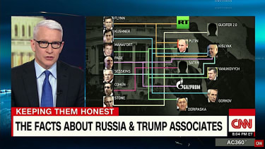 Anderson Cooper has some facts about Trump and Russia