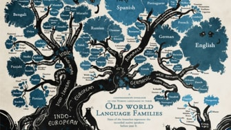 Linguistic Tree