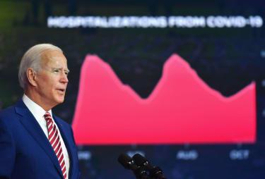 Biden and COVID-19 graph