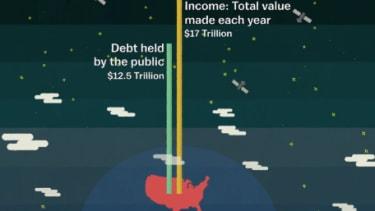 Is Matt Yglesias' debt video 'left-wing propaganda'?