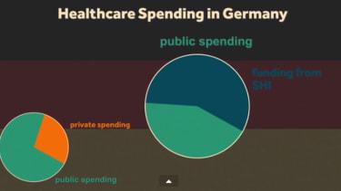 Germany demonstrates the ObamaCare endgame