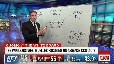Chris Cuomo tries to connect the Mueller dots