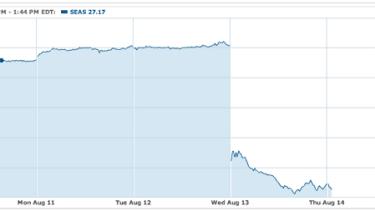 SeaWorld blames bad publicity for revenue nosedive