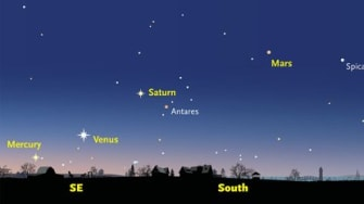 The planets that will be visible beginning Wednesday morning.