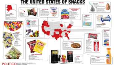 The future of America may depend on whether Hill staff crave a sweet or salty snack