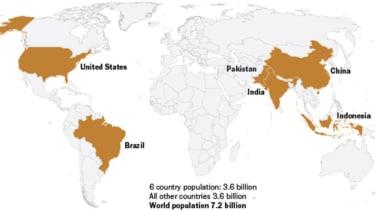 Half population map