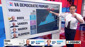 Virginia Democratic voter turnout surged