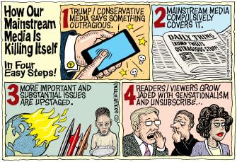 Political Cartoon U.S. Trump White House Republicans media sensationalism journalism coverage
