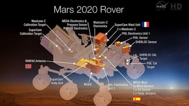 NASA announces its Mars 2020 instruments