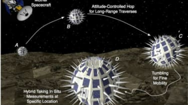 This illustration depicts how the hedgehog rover would work.