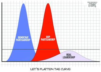 Political Cartoon U.S. GOP dems no bipartisanship flatten leadership