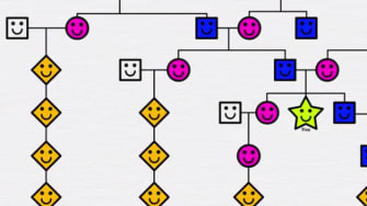 Your family tree, explained