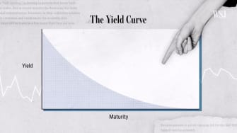 The Wall Street Journal explains inverted yield curves