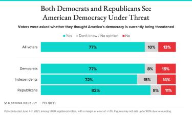 Poll.